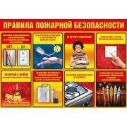 Плакат правила пожарной безопасности