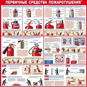 """Плакаты """"Первичные средства пожаротушения"""", 4л"""